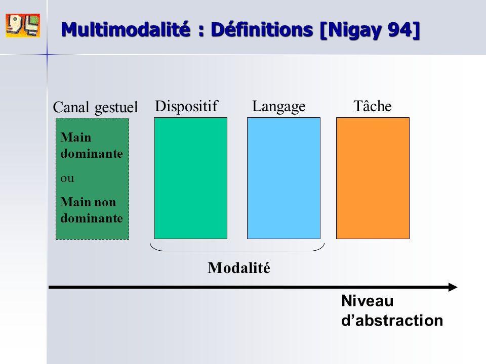 Multimodalité : Définitions [Nigay 94]